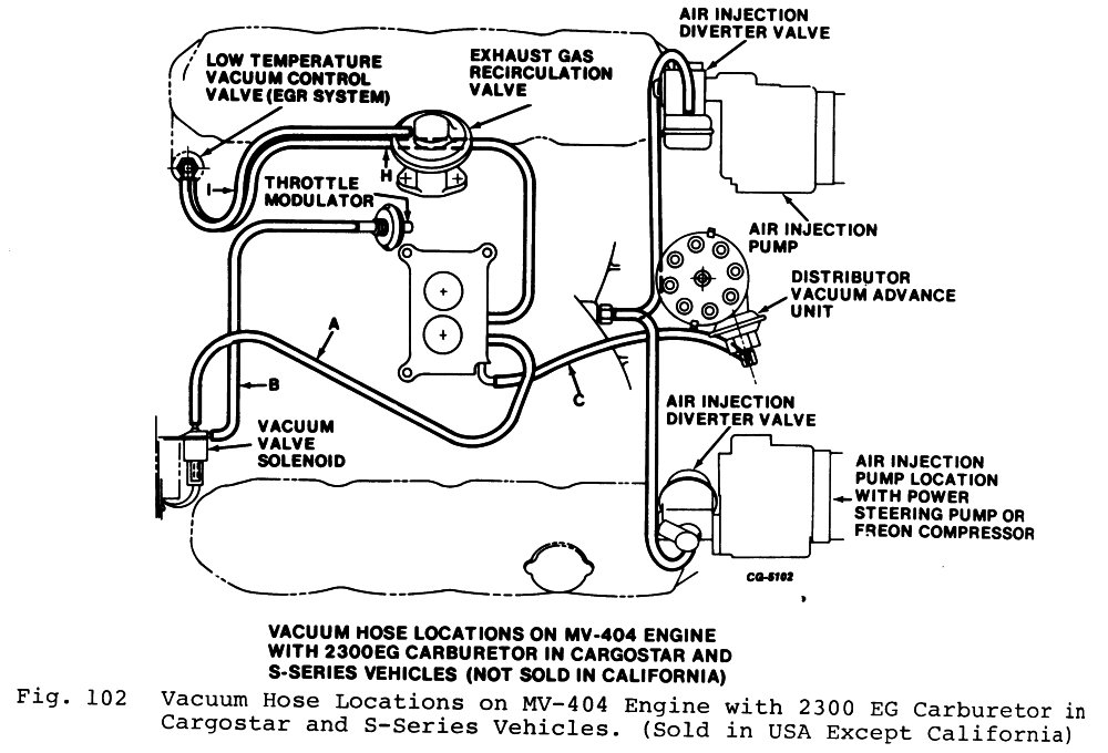 Vacuum Hose Diagram  - Ih Trucks