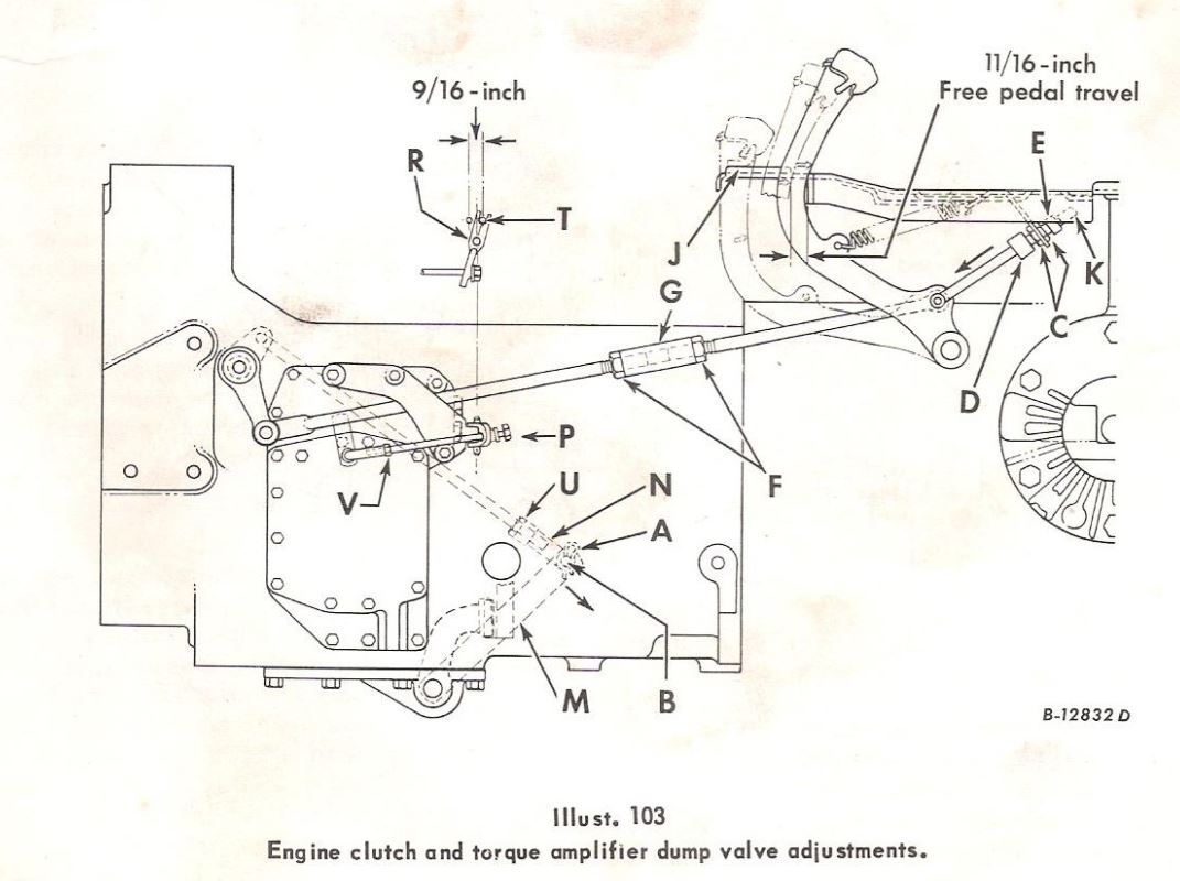 56 and 66 series sloppy shifter rebuild - general ih