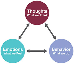 Think Positive Moment For Mental Health