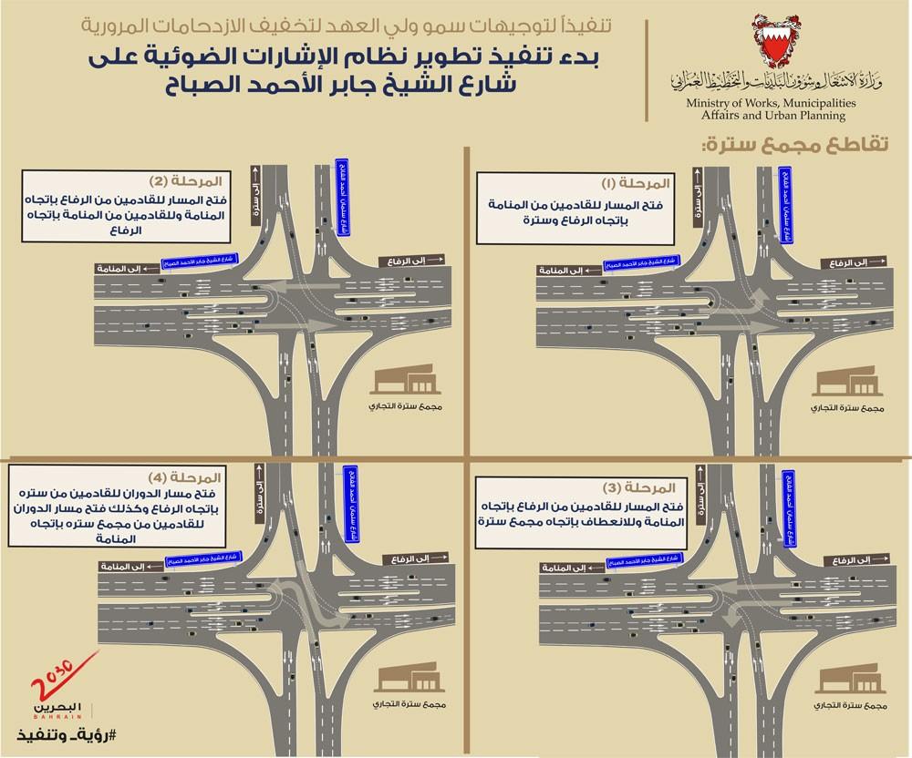 بدء تنفيذ تطوير نظام الإشارات الضوئية على شارع الشيخ جابر الأحمد الصباح الأسبوع القادم