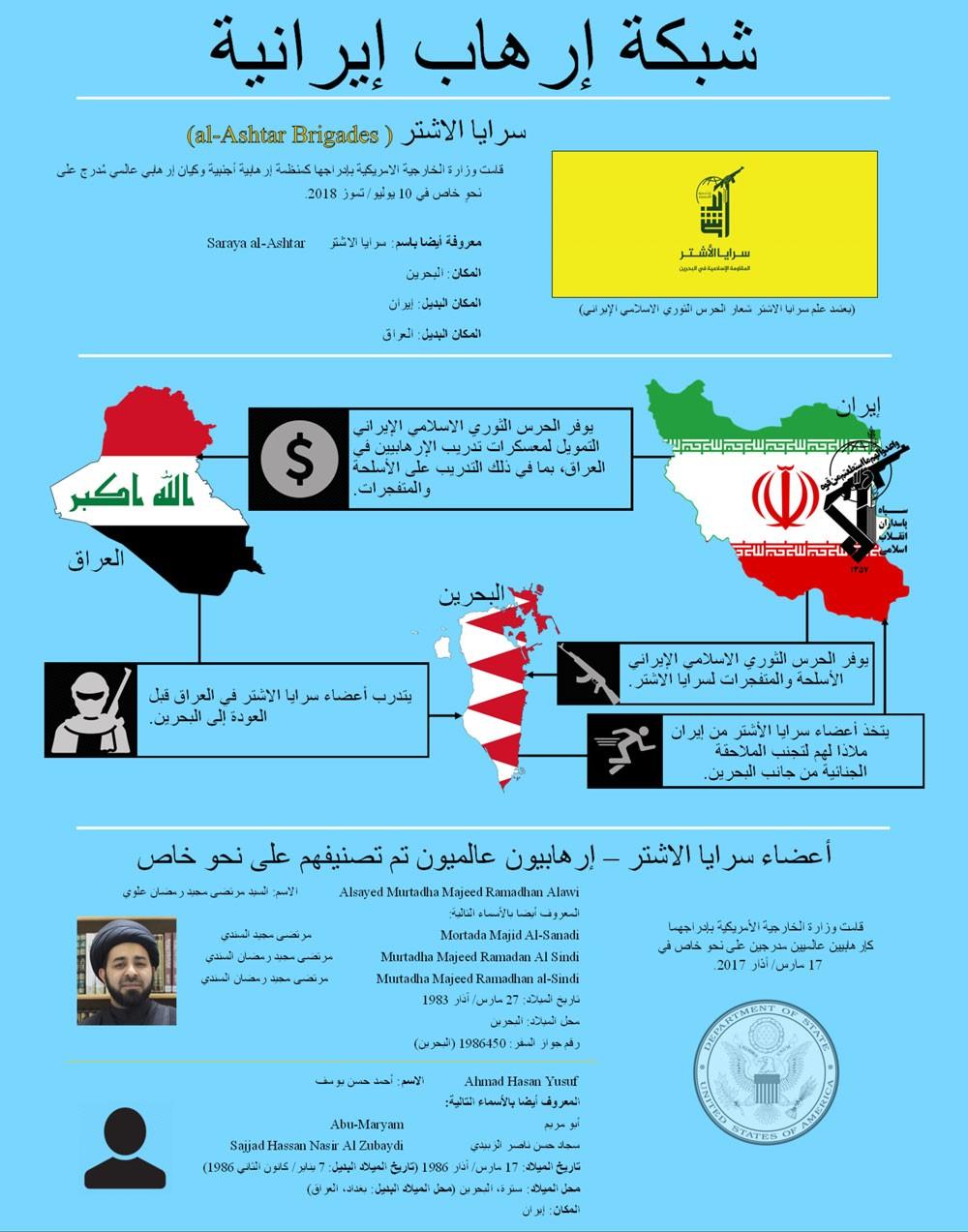 """إدراج """"سرايا الأشتر"""" بقائمة المنظمات الإرهابية العالمية"""