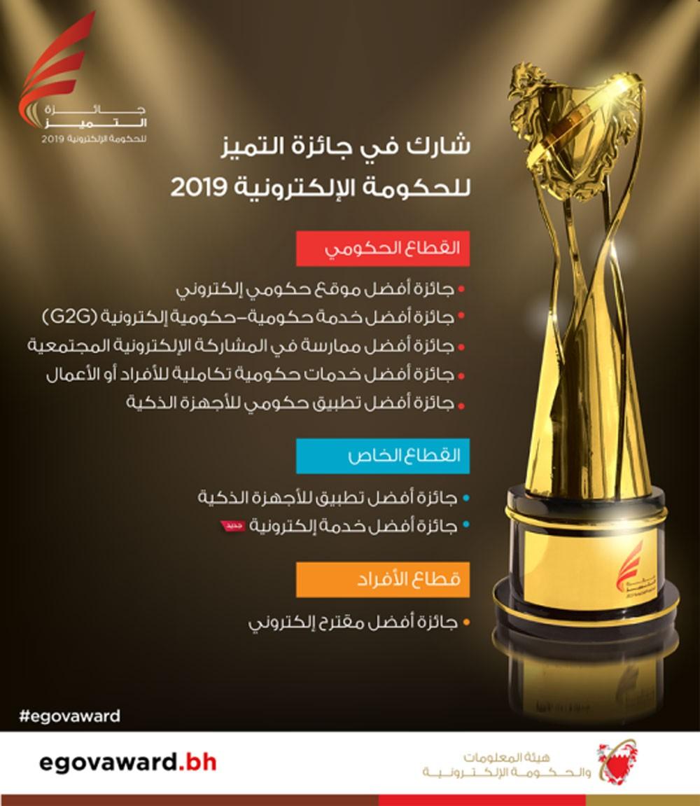 فتح باب الترشيح بجائزة التميز للحكومة الإلكترونية 2019