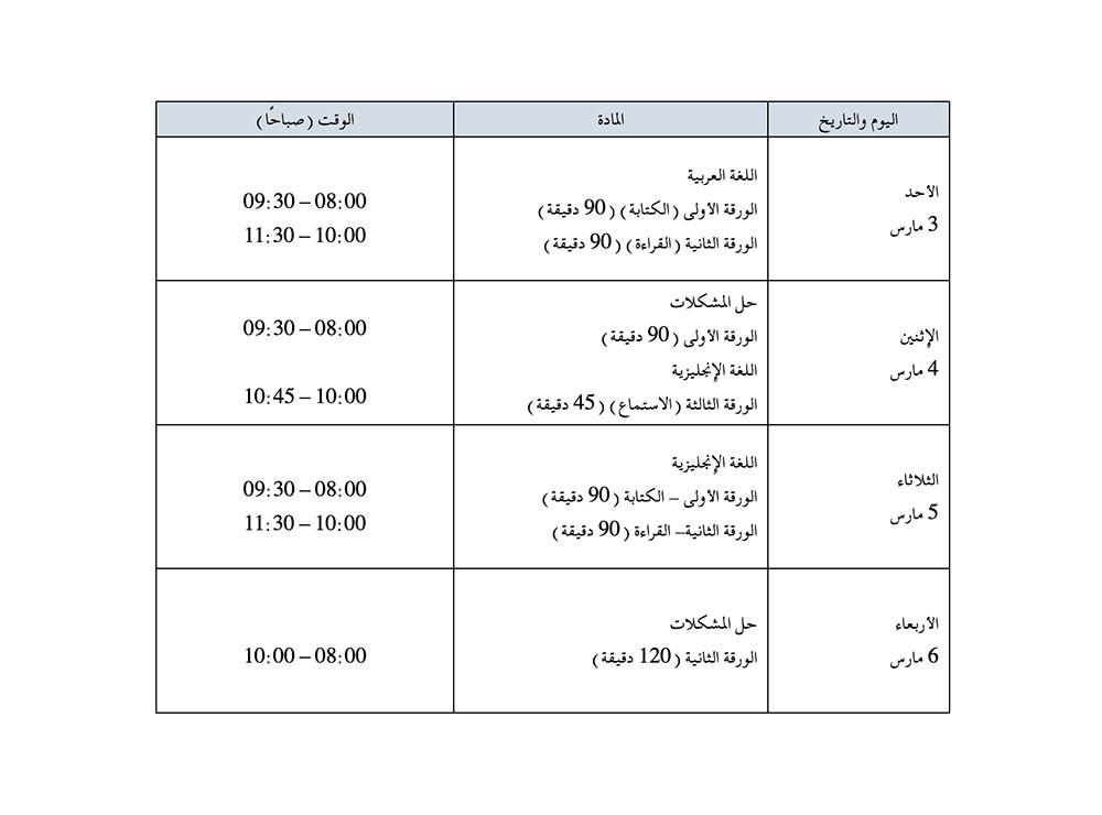 انطلاق الامتحانات الوطنية لطلبة الصف الثاني عشر