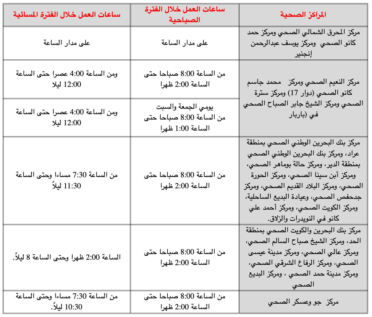 الصحة تٌعلن عن ساعات العمل بالمراكز الصحية خلال شهر رمضان المبارك