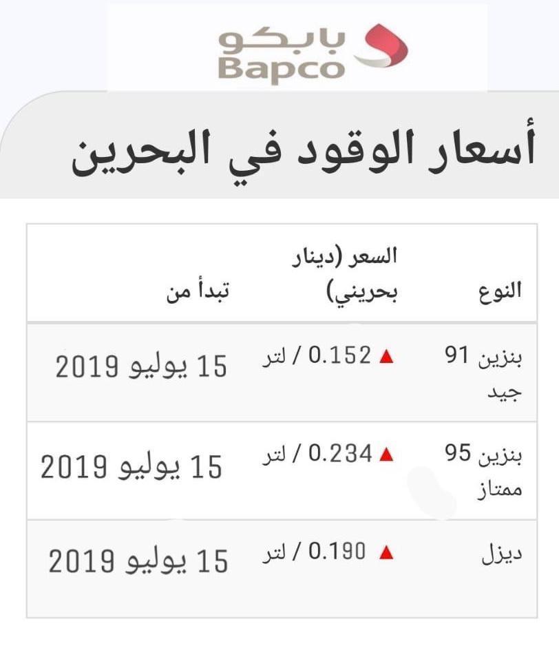 مصدر مسؤول: لا تغيير على أسعار المحروقات بالبحرين