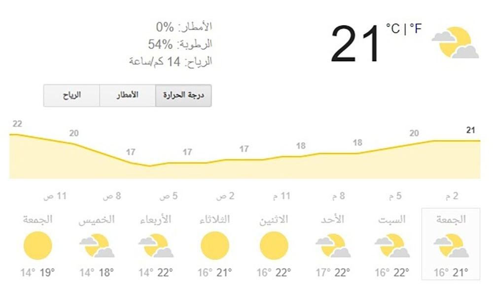 الأسبوع المقبل أبرد أيام الشتاء.. وأمطار ستهطل الأحد