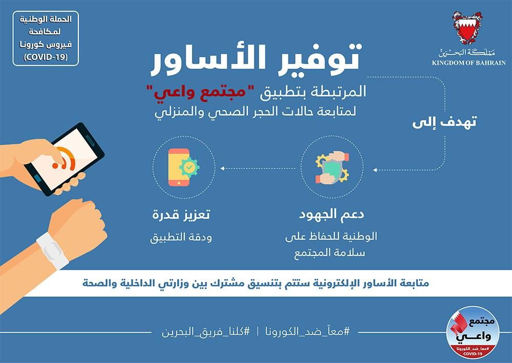 بالصور: الحكومة الإلكترونية توفر الدفعة الأولى من الأساور الإلكترونية لمتابعة الحالات الخاضعة للحجر الصحي أو المنزلي