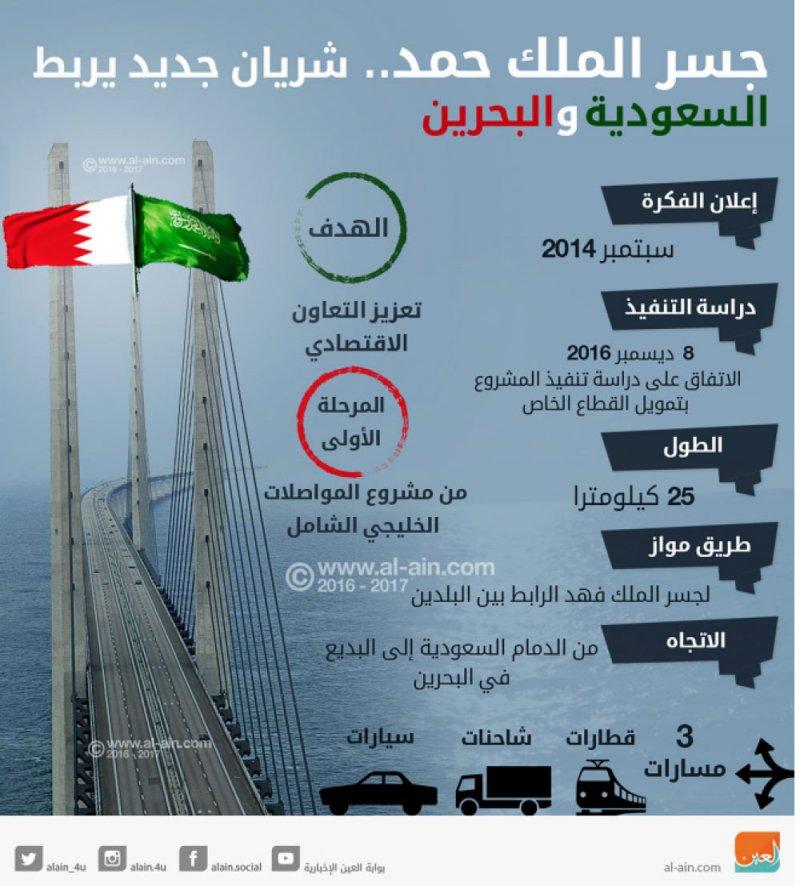 """تأجيل مناقصة """"استشارية"""" جسر الملك حمد"""