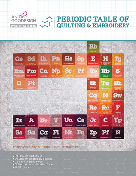 Periodic table of quilting embroidery anita goodesign urtaz Image collections
