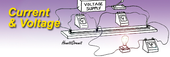 a lab experiment to measure the values of the current voltage and power of a circuit Lab 2: resistance, current, and voltage i  (but not necessarily the same current) 5power a  learn how to use a voltmeter to measure voltages in a circuit 4.