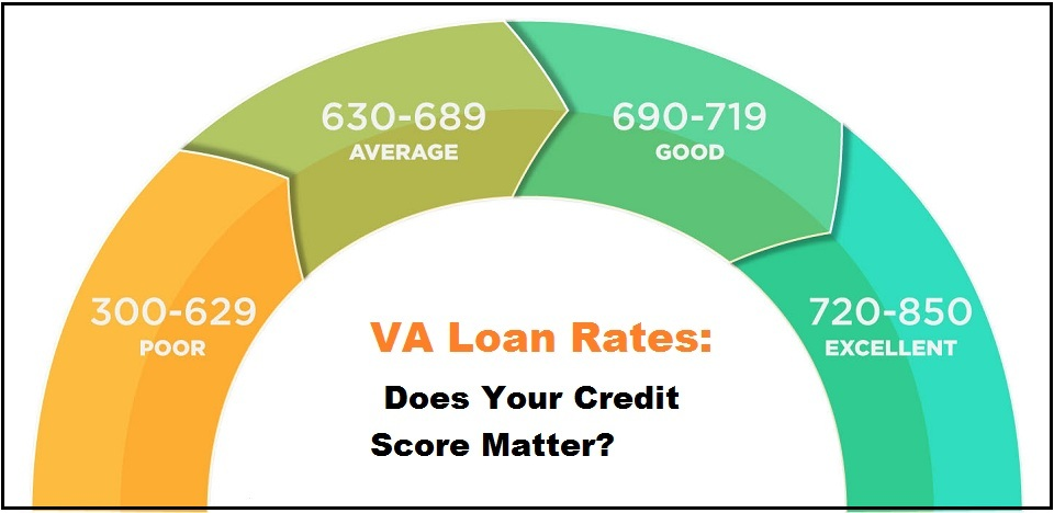 VA Loan Eligibility Requirements
