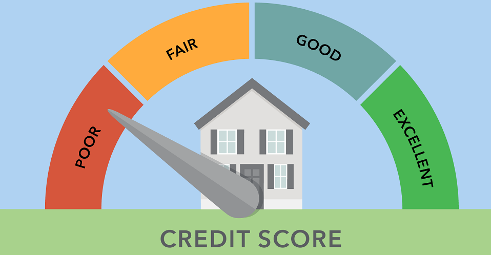 Minimum Credit Score for a VA Home Loan chart
