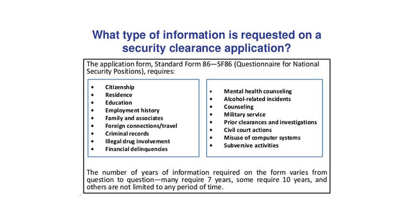 Introduction to Security Clearances