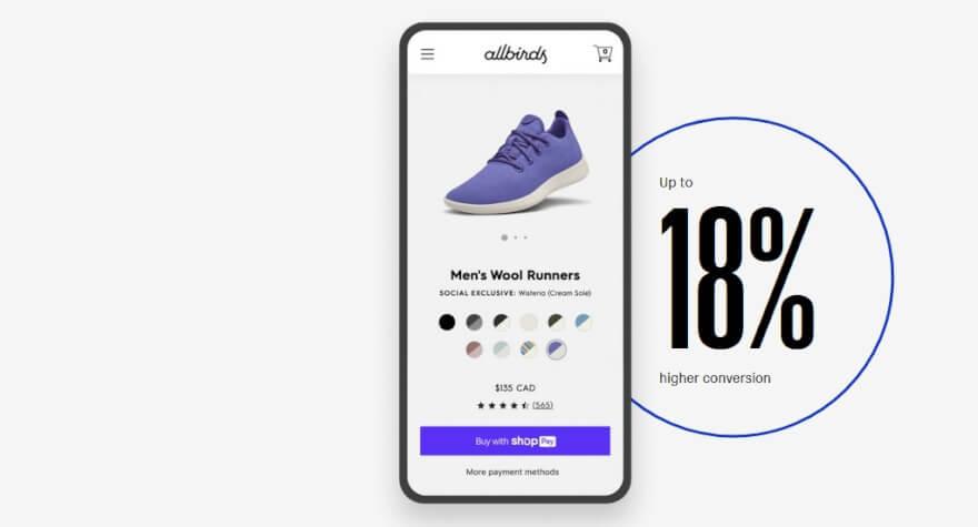 shopify plus optimized conversion
