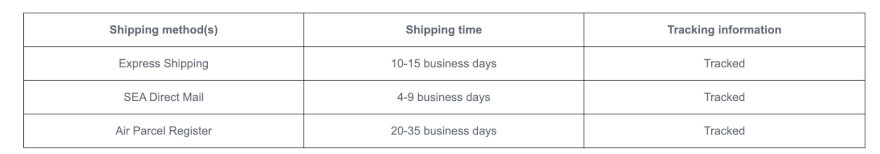 banggood shipping information
