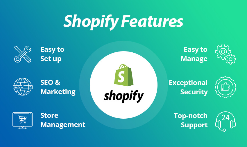 shopify reviews ecommerce features
