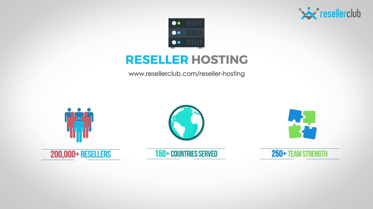 website ideas for fun reseller hosting
