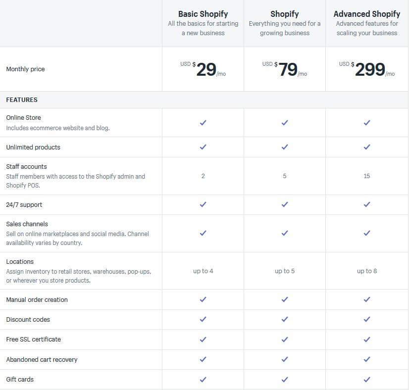 shopify price comparison