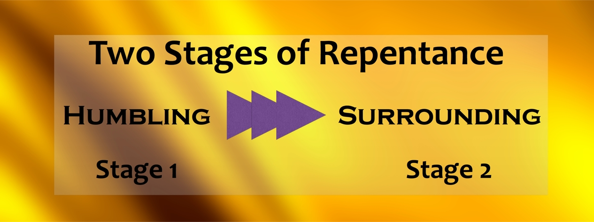 Two Stages of Repentance
