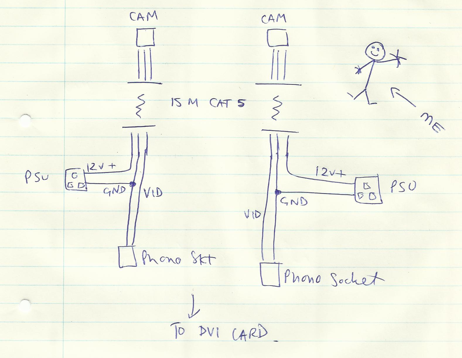 Besides Cat 6 Cable Wiring Diagram On Cat 5 A And B Wiring Diagram