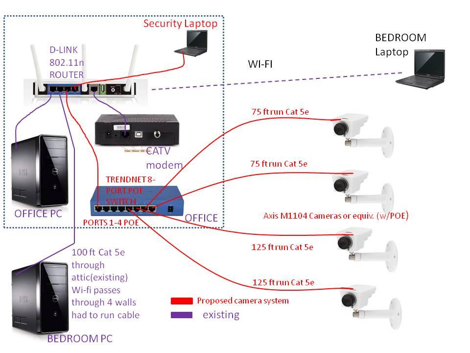4 Poe Ip Camera Setup Diagram Please Review  Megapixel
