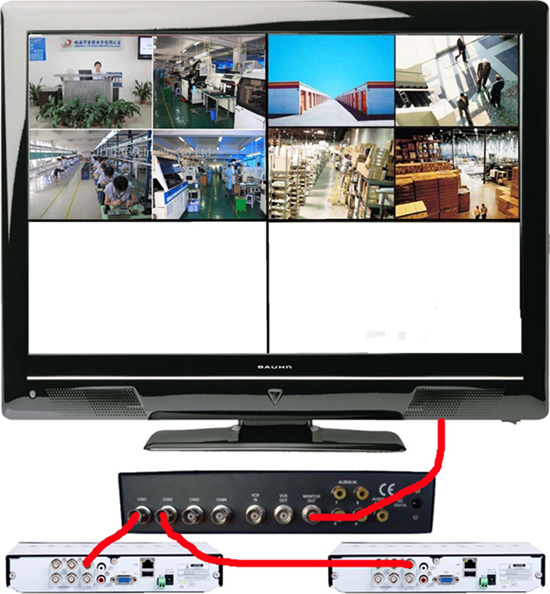 Viewing TWO dvr's through ONE monitor??? - Digital Video