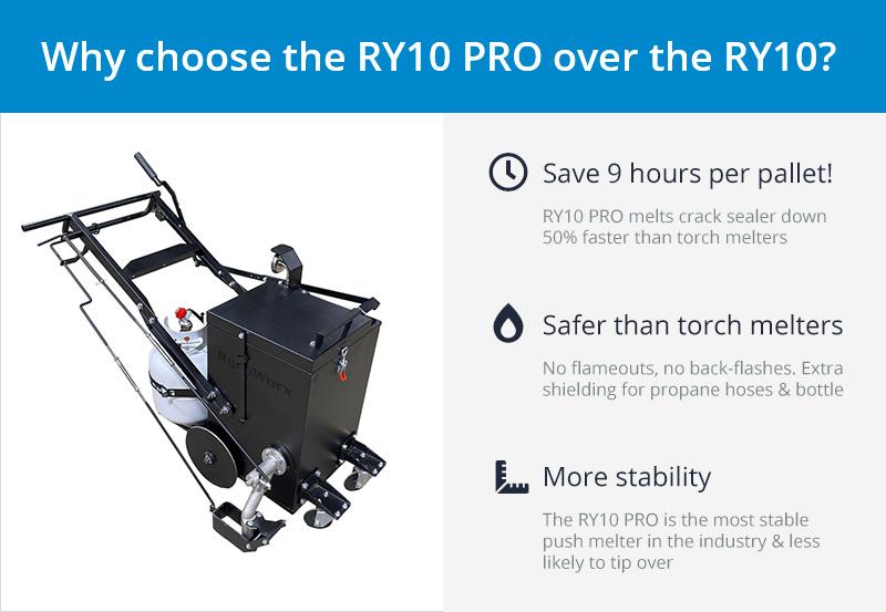 RY10 PRO benefits