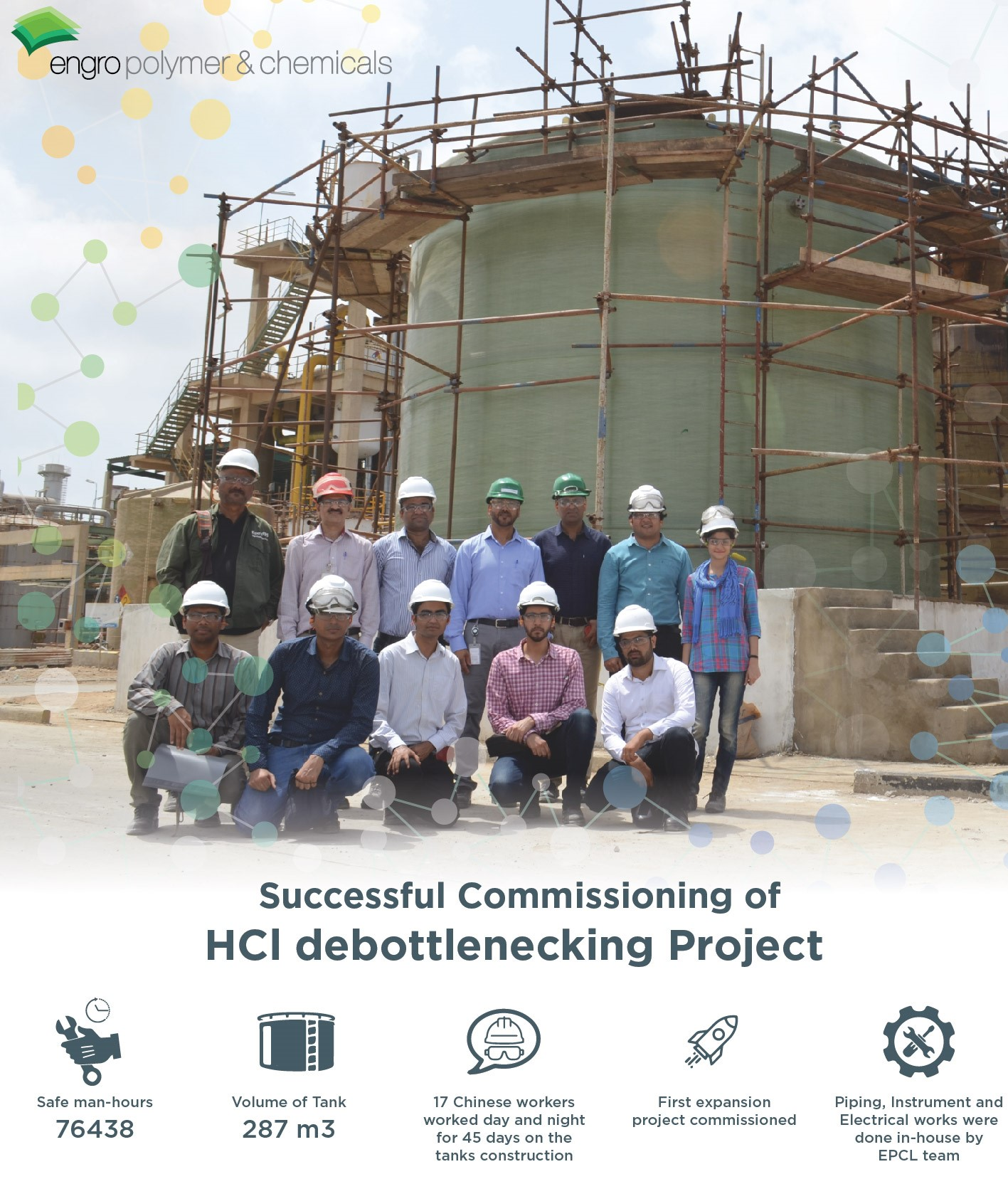Successful Commissioning of hydrochloric acid debottlenecking Project