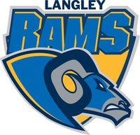 Pair of CFL Draft picks sign with Rams