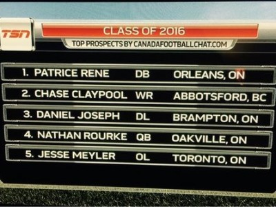 #CFC100 Class 2016 Rankings – Final edition