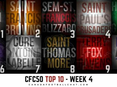 #CFC50 2017 high school RANKINGS (4): The Sun experienced an eclipse, the Blizzard stay frosty