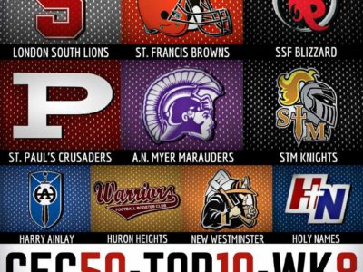 #CFC50 2017 high school RANKINGS (8): 1 top 10 drops out, 13 shutouts this weekend