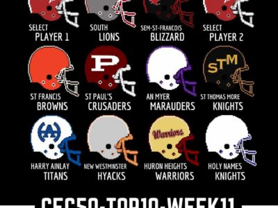 CFC50 2017 high school RANKINGS (11): Playoffs see massive swings outside of top 10