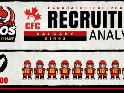 U Sports Recruiting Analysis 2018 (CanWest): Dinos putting on a clinic with ten CFC100s