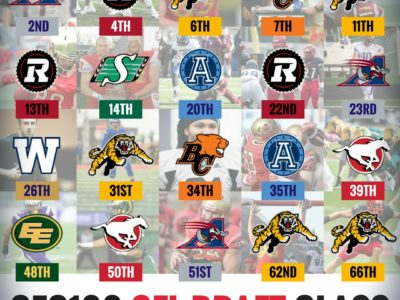 CFL Update: The CFC100s get their first taste of Labour Day weekend