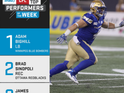 SHAW CFL TOP PERFORMERS – WEEK 4