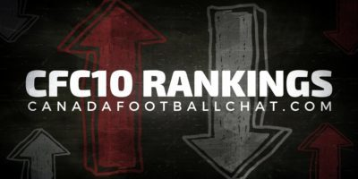 CFC10 Non-public RANKINGS (FINAL): UCC CISAA champs