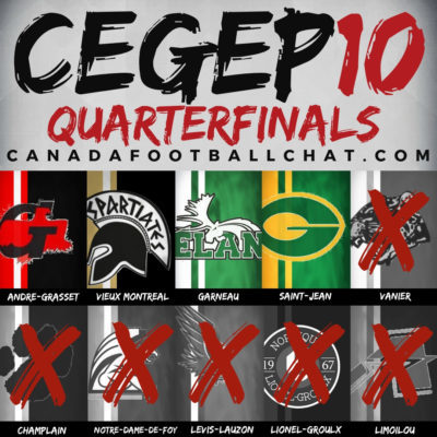 CÉGEP10 RANKINGS (QF): Expect the unexpected come playoff time