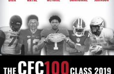 CFC100 Class 2019 6th Edition RANKINGS