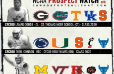 NCAA Division 1 Offers (57 players)