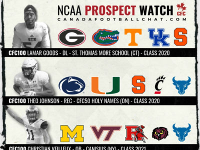 NCAA DI Offers (58 Prospects – 412 Offers)