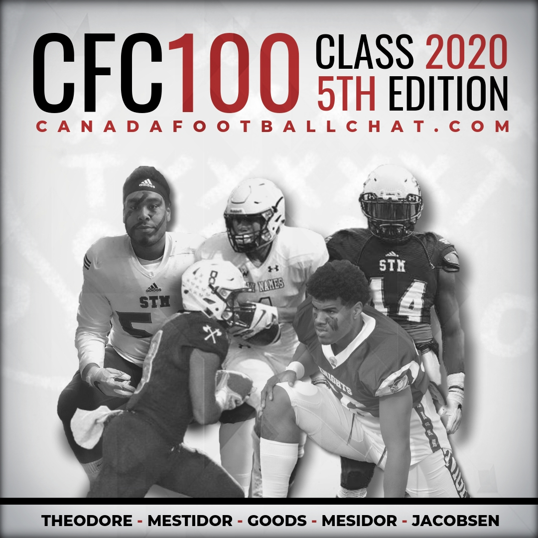 CFC100 Class 2020 5th Edition RANKINGS