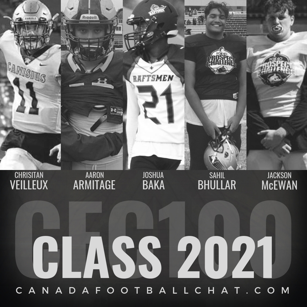 CFC100 Class 2021 4th Edition RANKINGS