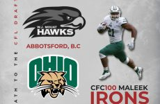 Path to the Draft: CFC100 Maleek Irons ready for the show