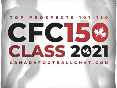 CFC150 Class 2021 2nd Edition RANKINGS