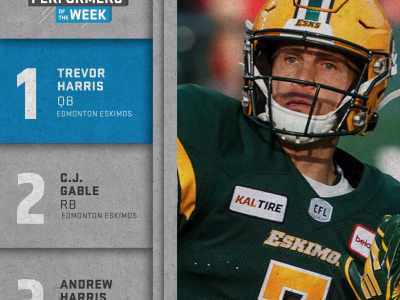 SHAW CFL Top Performers (1):  Trevor Harris, CJ Gable, Andrew Harris named