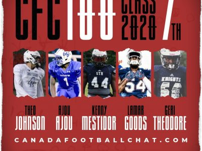 CFC100 Class 2020 7th Edition RANKINGS
