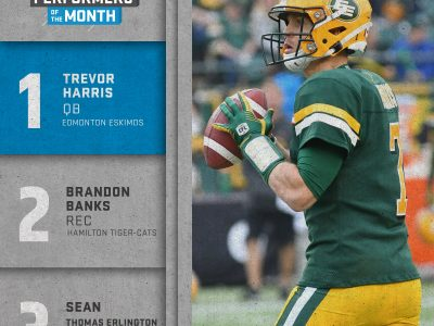 SHAW CFL Top Performers JUNE