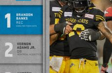 SHAW CFL top performers (5): Banks, Adams Jr., Harris named