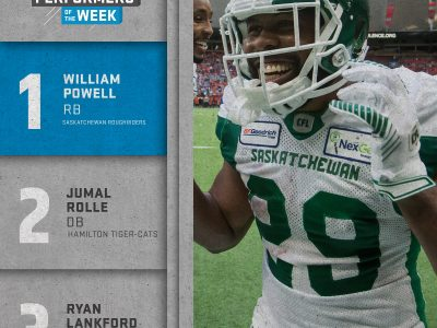 SHAW CFL top performers (7): Powell, Rolle, Lankford named
